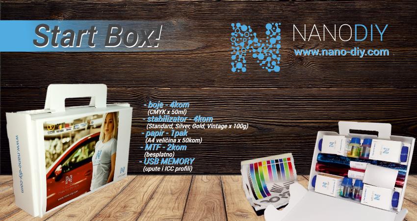 Najnoviji proizvod tvrtke Nanodiy d.o.o.
